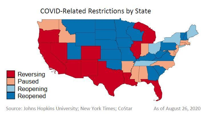 COVID Restrictions by State